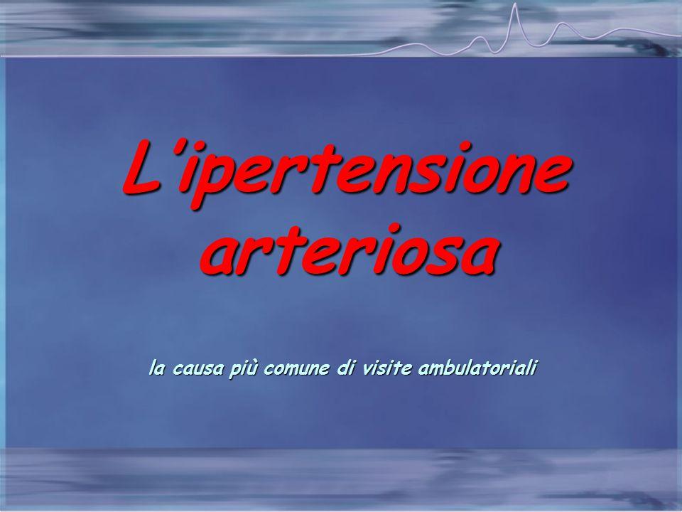L'ipertensione arteriosa la causa più comune di visite ambulatoriali