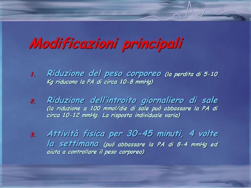 Modificazioni principali 1. Riduzione del peso corporeo (la perdita di 5-10 Kg riducono la PA di circa 10-8 mmHg) 2. Riduzione dell'introito giornalie