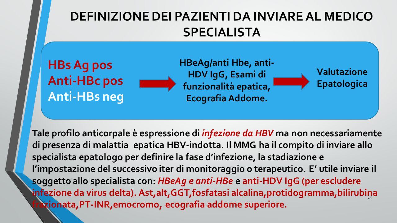 DEFINIZIONE DEI PAZIENTI DA INVIARE AL MEDICO SPECIALISTA HBs Ag pos Anti-HBc pos Anti-HBs neg Tale profilo anticorpale è espressione di infezione da