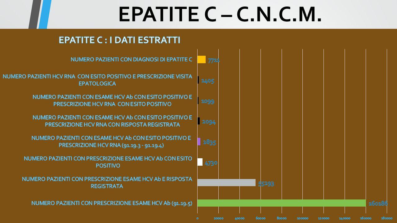 EPATITE C – C.N.C.M. 35