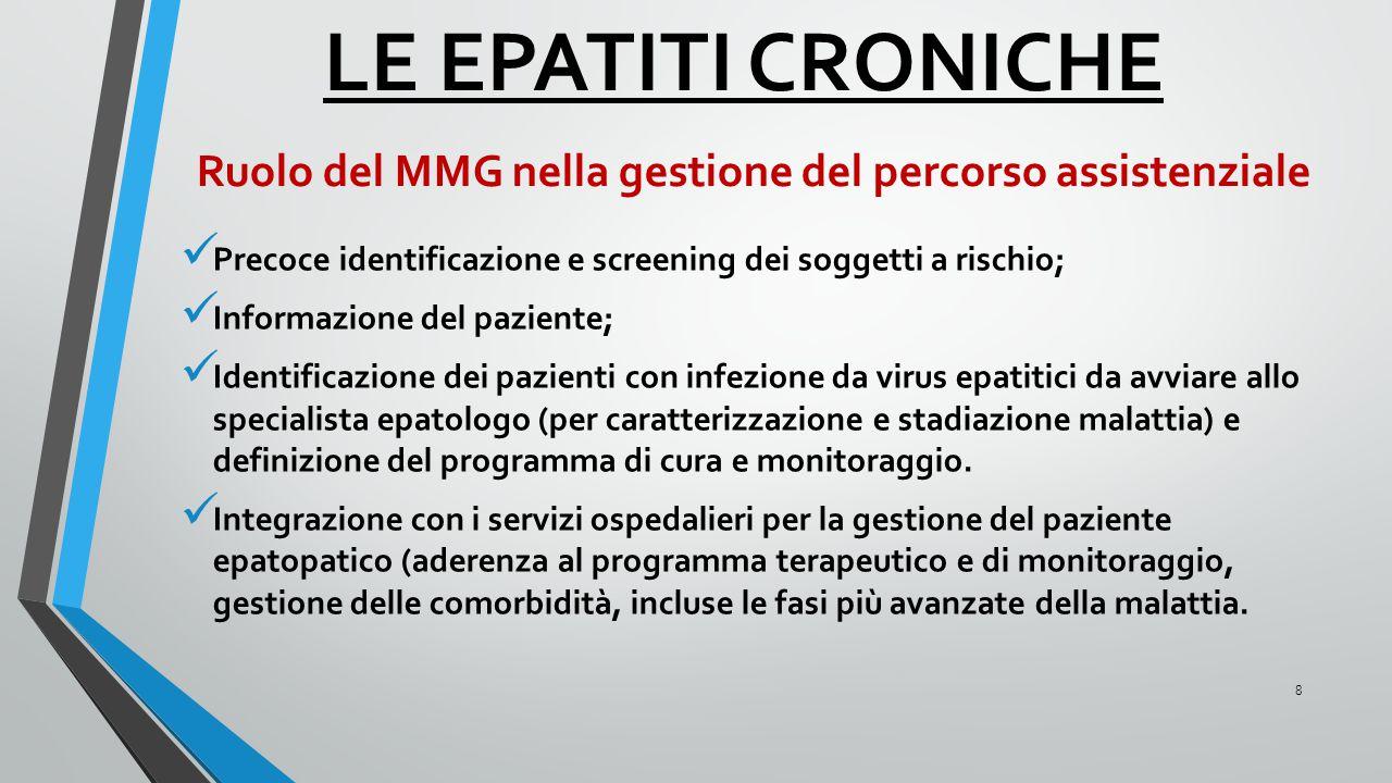 LE EPATITI CRONICHE Ruolo del MMG nella gestione del percorso assistenziale Precoce identificazione e screening dei soggetti a rischio; Informazione d