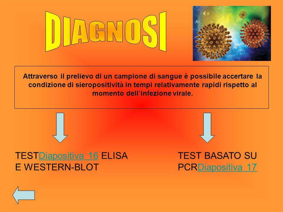 Attraverso il prelievo di un campione di sangue è possibile accertare la condizione di sieropositività in tempi relativamente rapidi rispetto al momento dell'infezione virale.