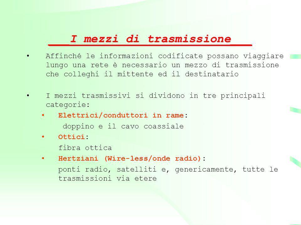 ___I mezzi di trasmissione___ Affinché le informazioni codificate possano viaggiare lungo una rete è necessario un mezzo di trasmissione che colleghi