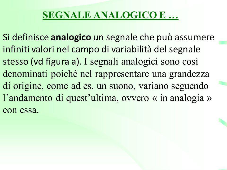 SEGNALE ANALOGICO E … Si definisce analogico un segnale che può assumere infiniti valori nel campo di variabilità del segnale stesso (vd figura a). I
