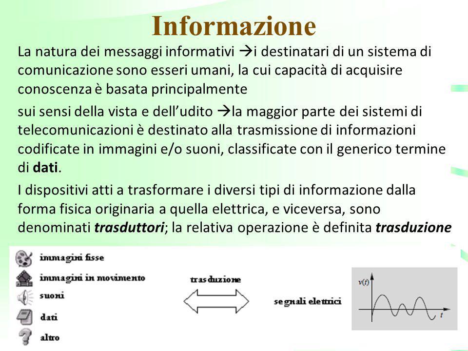 Informazione La natura dei messaggi informativi  i destinatari di un sistema di comunicazione sono esseri umani, la cui capacità di acquisire conosce