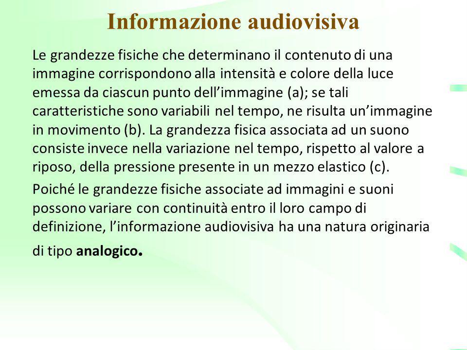 Informazione audiovisiva Le grandezze fisiche che determinano il contenuto di una immagine corrispondono alla intensità e colore della luce emessa da