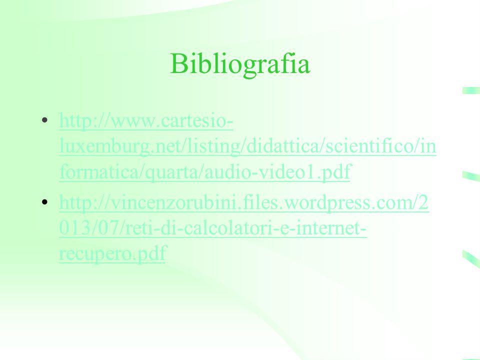Bibliografia http://www.cartesio- luxemburg.net/listing/didattica/scientifico/in formatica/quarta/audio-video1.pdfhttp://www.cartesio- luxemburg.net/l