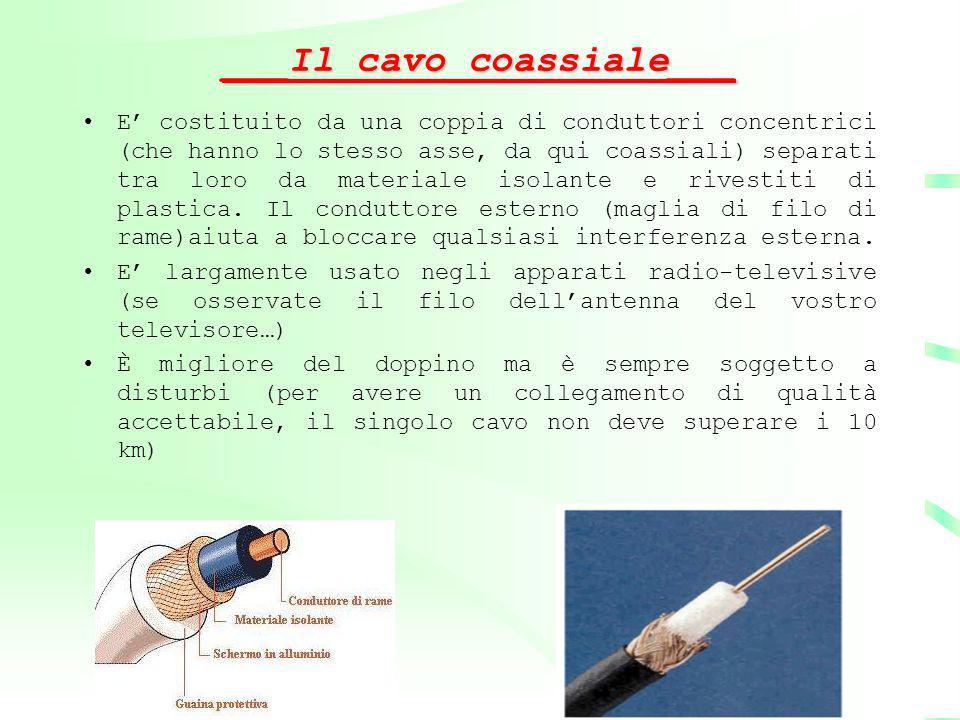 ___Il cavo coassiale___ E' costituito da una coppia di conduttori concentrici (che hanno lo stesso asse, da qui coassiali) separati tra loro da materi
