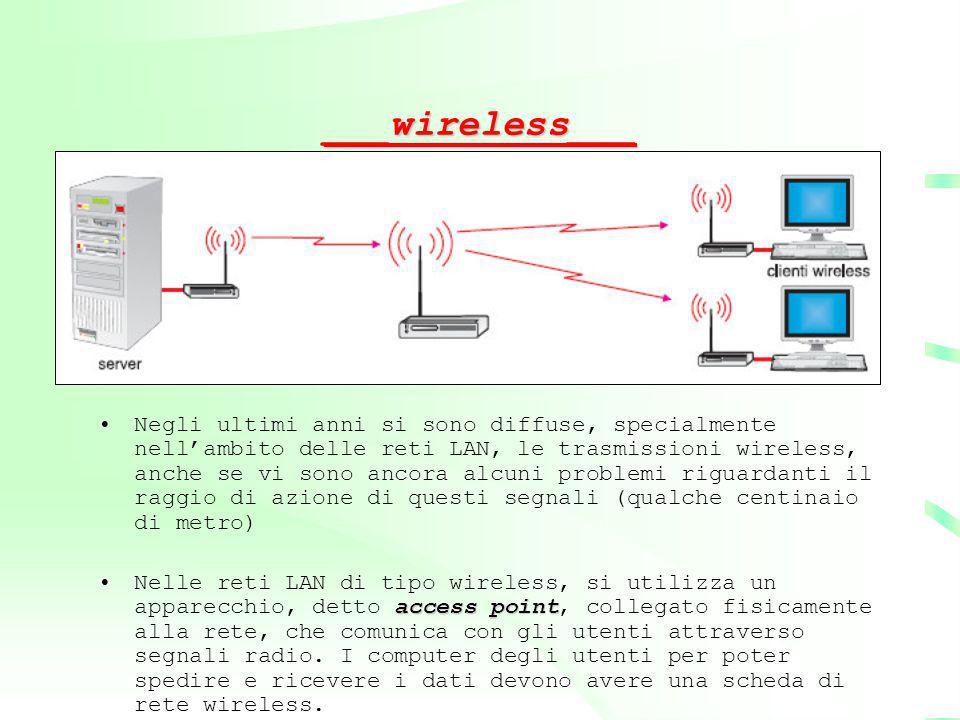 ___wireless___ Negli ultimi anni si sono diffuse, specialmente nell'ambito delle reti LAN, le trasmissioni wireless, anche se vi sono ancora alcuni pr