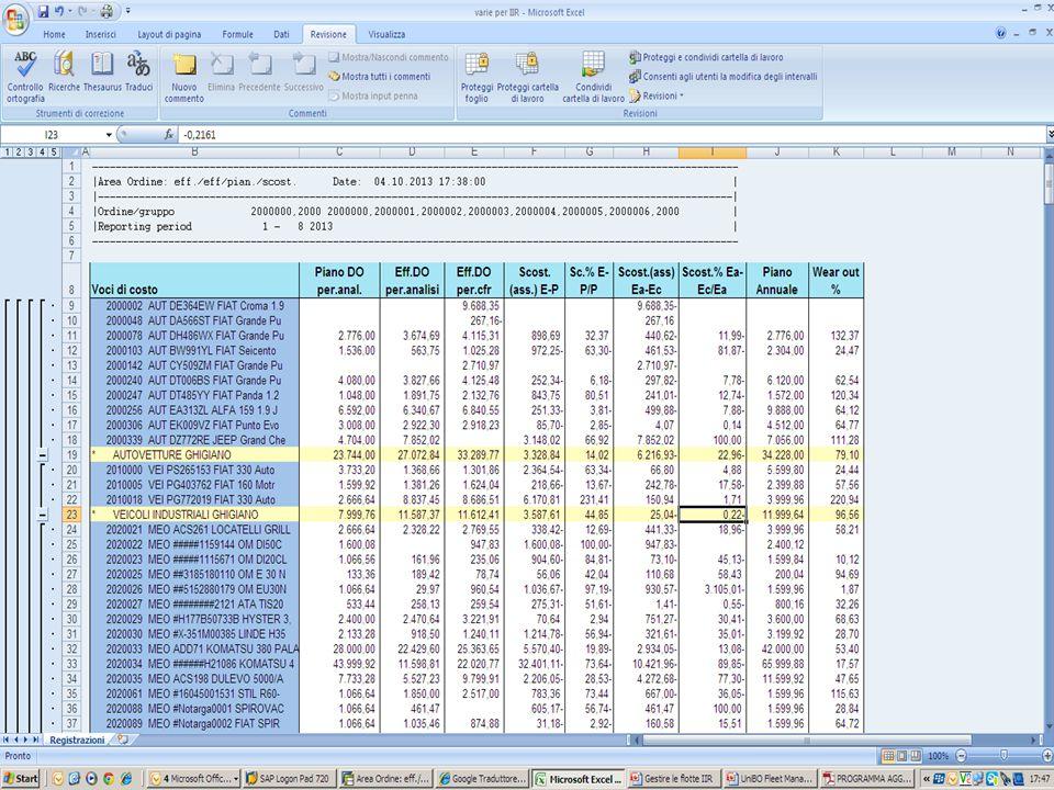 E' poi possibile effettuare delle elaborazioni relative a vari KPI: km percorsi nel periodo; km percorsi da ogni singolo utilizzatori; consumi medi ed assoluti per periodo; costi kilometrici medi ed assoluti, ecc…