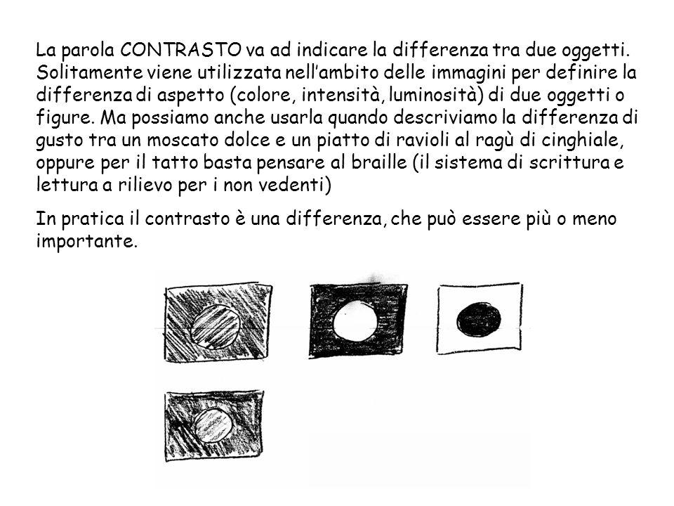 La parola CONTRASTO va ad indicare la differenza tra due oggetti.