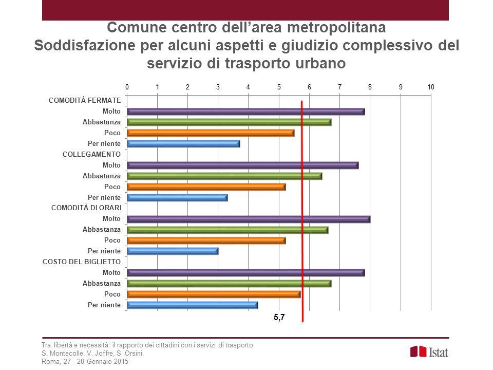 Comune centro dell'area metropolitana Soddisfazione per alcuni aspetti e giudizio complessivo del servizio di trasporto urbano Tra libertà e necessità: il rapporto dei cittadini con i servizi di trasporto S.