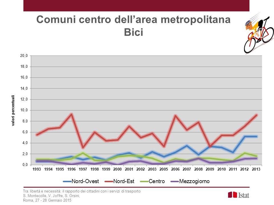 Comuni centro dell'area metropolitana Bici Tra libertà e necessità: il rapporto dei cittadini con i servizi di trasporto S.