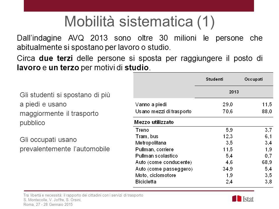 Mobilità sistematica (1) Dall'indagine AVQ 2013 sono oltre 30 milioni le persone che abitualmente si spostano per lavoro o studio.
