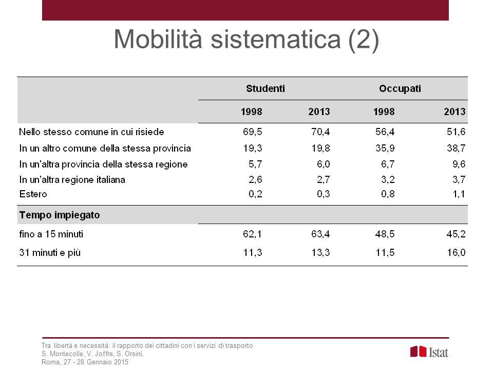 Mobilità sistematica (2) Tra libertà e necessità: il rapporto dei cittadini con i servizi di trasporto S.
