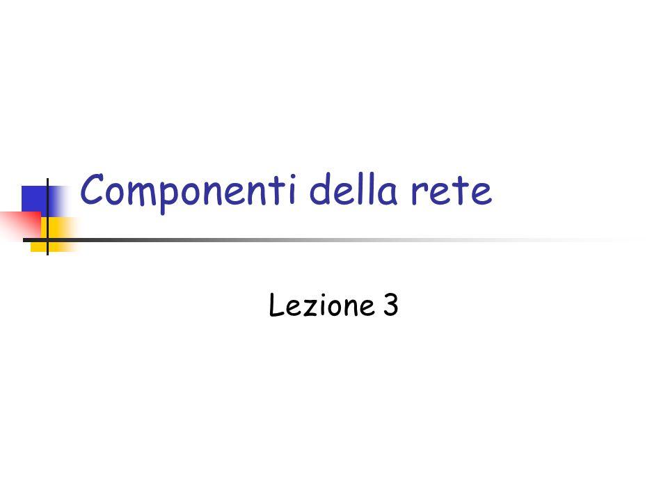 Componenti della rete Lezione 3
