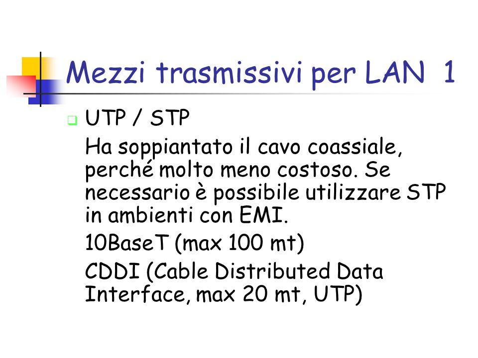 Mezzi trasmissivi per LAN 1  UTP / STP Ha soppiantato il cavo coassiale, perché molto meno costoso. Se necessario è possibile utilizzare STP in ambie