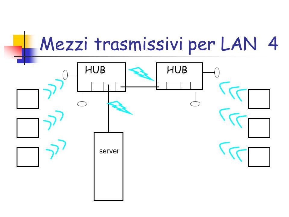 Mezzi trasmissivi per LAN 4 HUB server