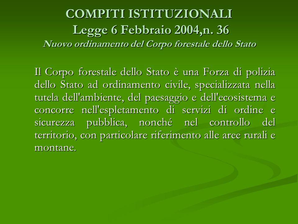 COMPITI ISTITUZIONALI Legge 6 Febbraio 2004,n.