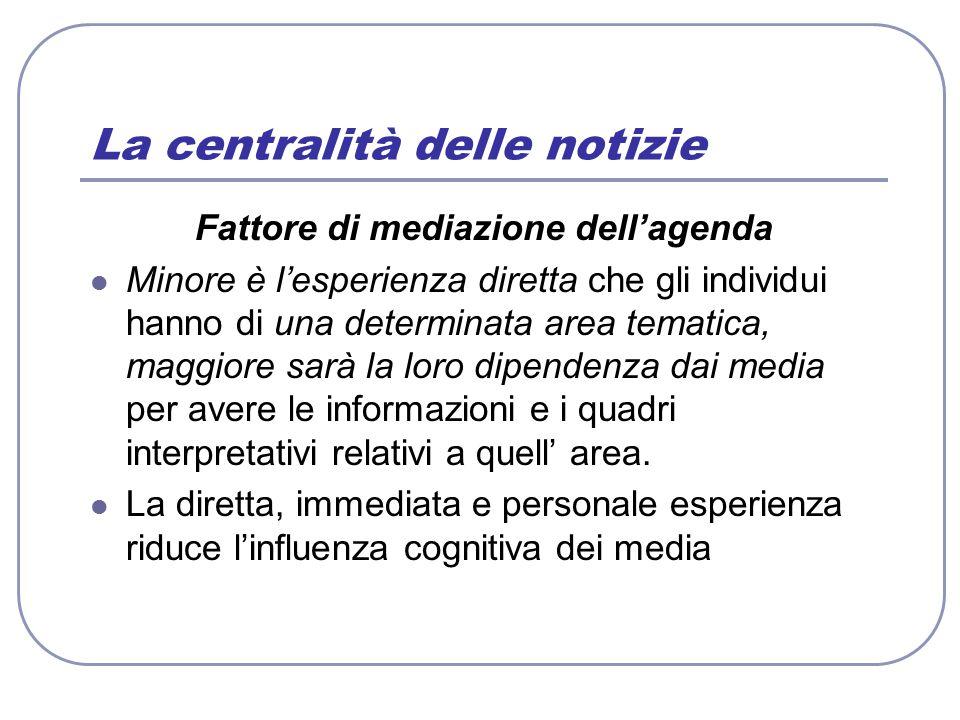 La centralità delle notizie Fattore di mediazione dell'agenda Minore è l'esperienza diretta che gli individui hanno di una determinata area tematica,