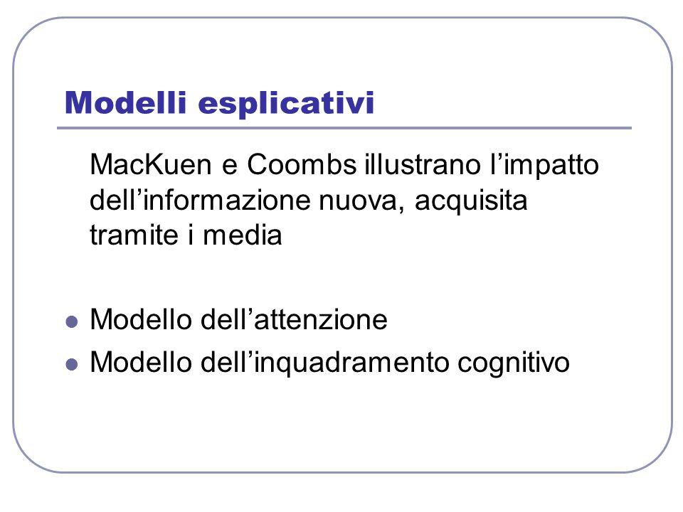 Modelli esplicativi MacKuen e Coombs illustrano l'impatto dell'informazione nuova, acquisita tramite i media Modello dell'attenzione Modello dell'inqu