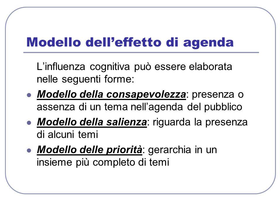 Modello dell'effetto di agenda L'influenza cognitiva può essere elaborata nelle seguenti forme: Modello della consapevolezza: presenza o assenza di un