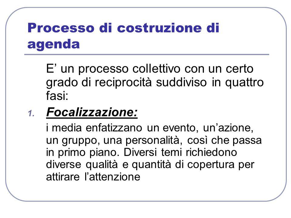 Processo di costruzione di agenda E' un processo collettivo con un certo grado di reciprocità suddiviso in quattro fasi: 1. Focalizzazione: i media en