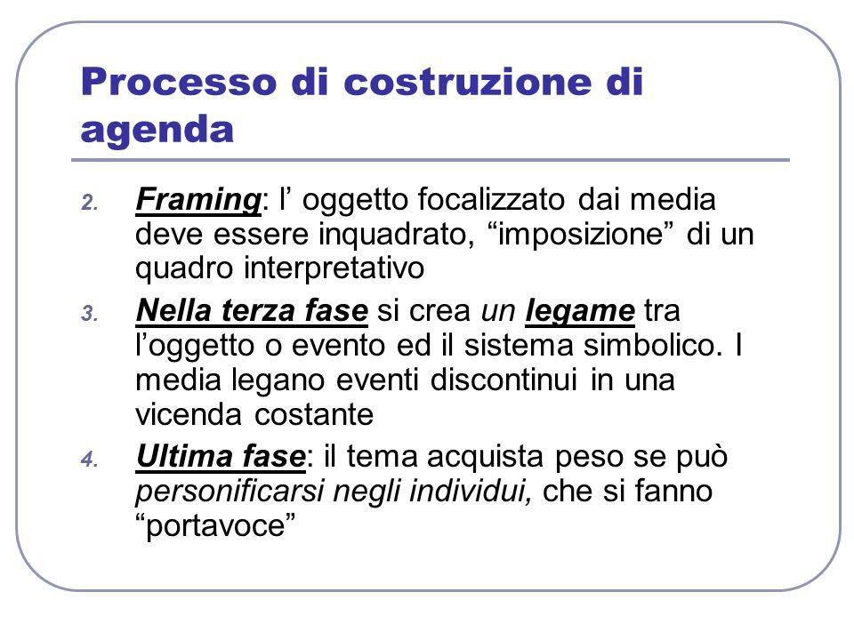 """Processo di costruzione di agenda 2. Framing: l' oggetto focalizzato dai media deve essere inquadrato, """"imposizione"""" di un quadro interpretativo 3. Ne"""
