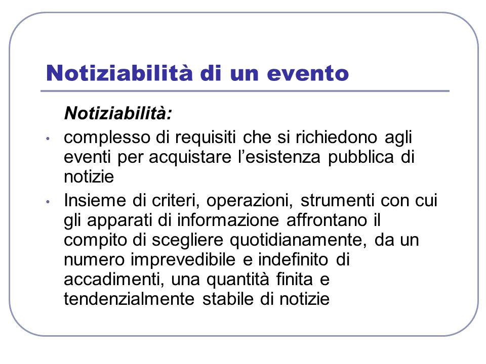 Notiziabilità di un evento Notiziabilità: complesso di requisiti che si richiedono agli eventi per acquistare l'esistenza pubblica di notizie Insieme