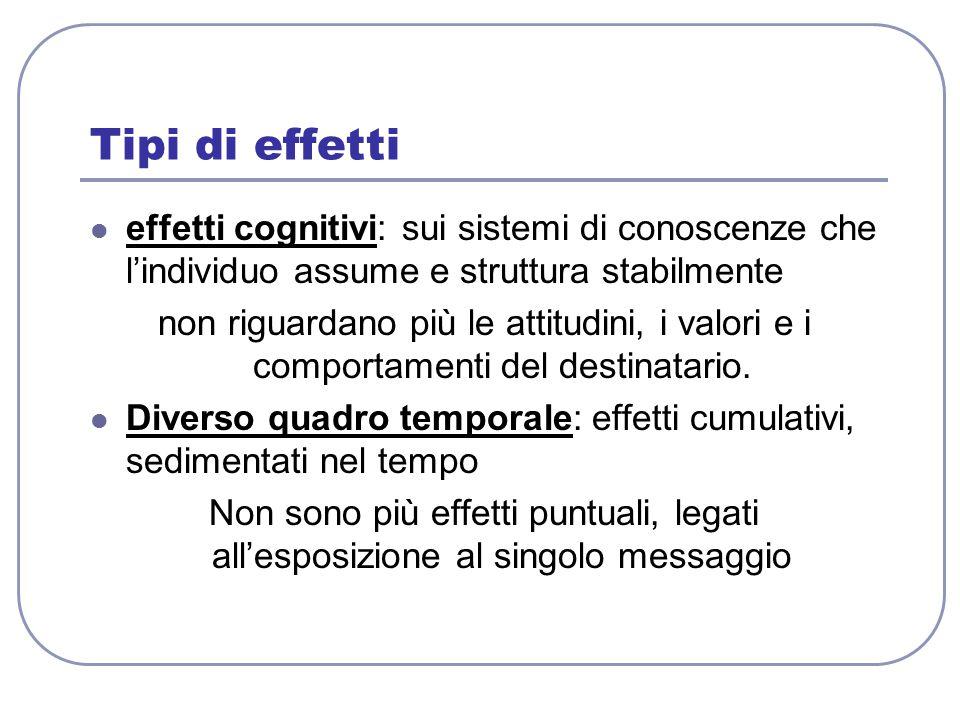 Tipi di effetti effetti cognitivi: sui sistemi di conoscenze che l'individuo assume e struttura stabilmente non riguardano più le attitudini, i valori
