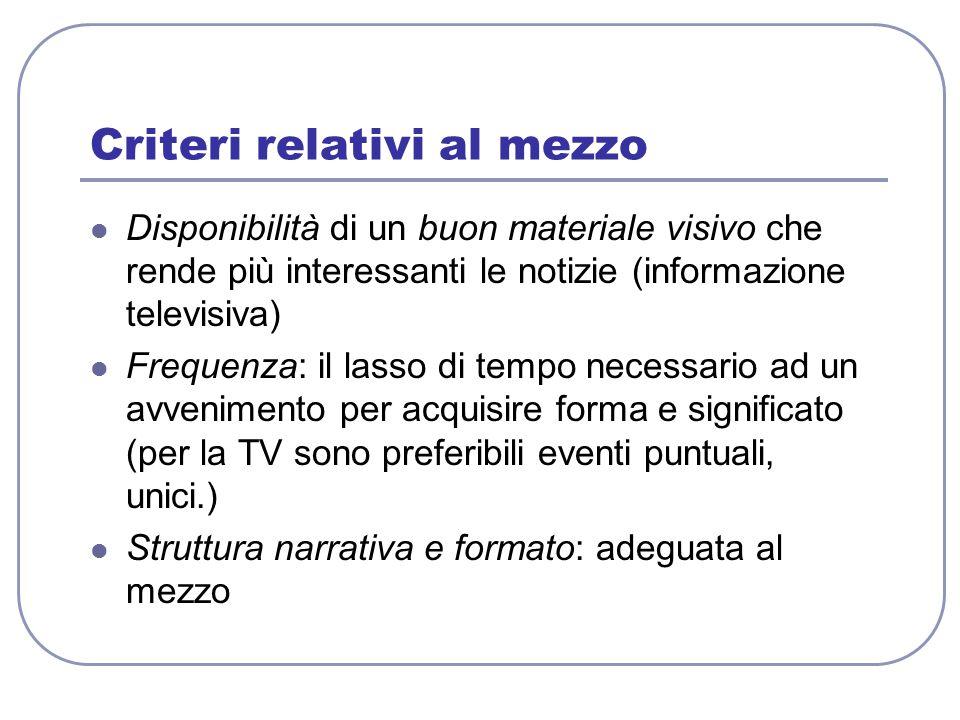 Criteri relativi al mezzo Disponibilità di un buon materiale visivo che rende più interessanti le notizie (informazione televisiva) Frequenza: il lass