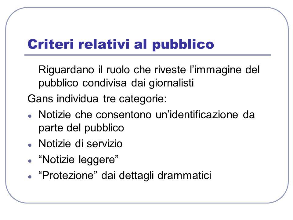 Criteri relativi al pubblico Riguardano il ruolo che riveste l'immagine del pubblico condivisa dai giornalisti Gans individua tre categorie: ● Notizie