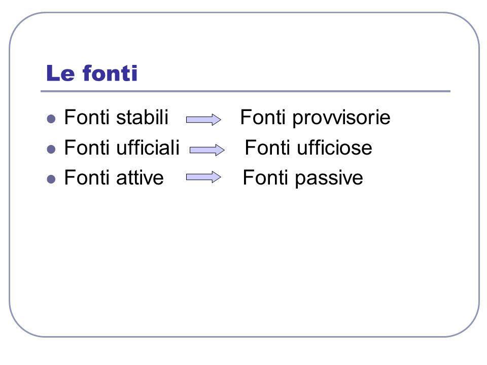 Le fonti Fonti stabili Fonti provvisorie Fonti ufficiali Fonti ufficiose Fonti attive Fonti passive