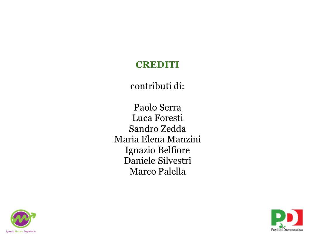 CREDITI contributi di: Paolo Serra Luca Foresti Sandro Zedda Maria Elena Manzini Ignazio Belfiore Daniele Silvestri Marco Palella