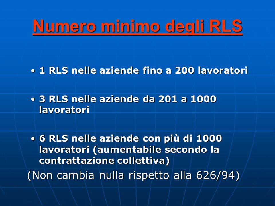 Numero minimo degli RLS 1 RLS nelle aziende fino a 200 lavoratori1 RLS nelle aziende fino a 200 lavoratori 3 RLS nelle aziende da 201 a 1000 lavoratori3 RLS nelle aziende da 201 a 1000 lavoratori 6 RLS nelle aziende con più di 1000 lavoratori (aumentabile secondo la contrattazione collettiva)6 RLS nelle aziende con più di 1000 lavoratori (aumentabile secondo la contrattazione collettiva) (Non cambia nulla rispetto alla 626/94)