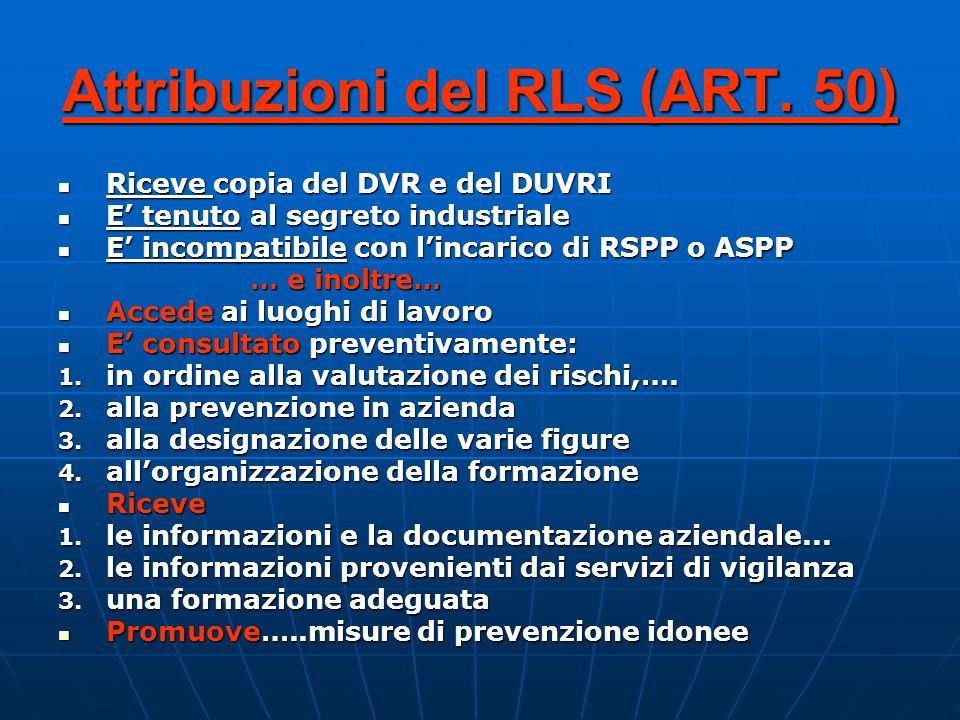 Attribuzioni del RLS (ART.