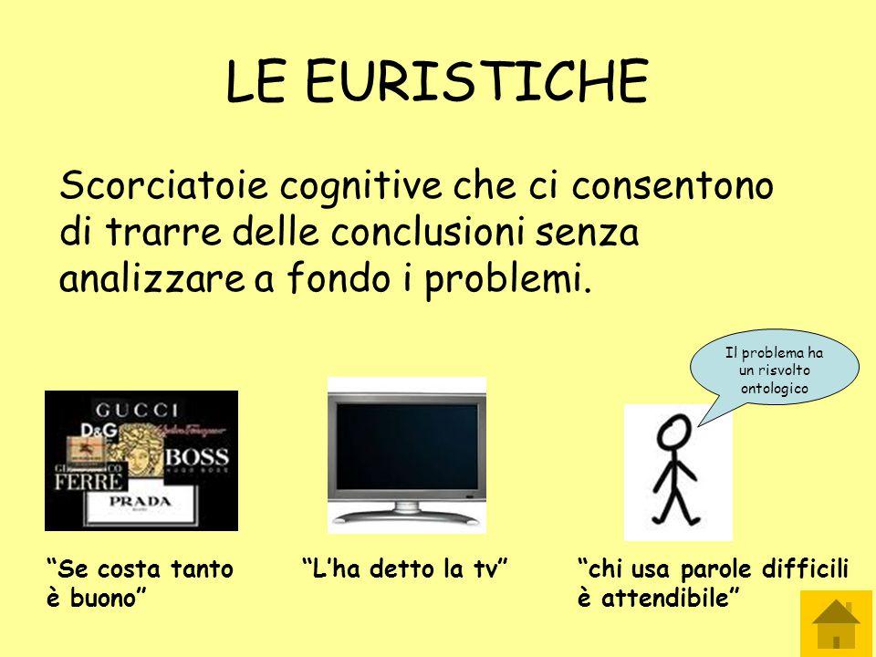 LE EURISTICHE Scorciatoie cognitive che ci consentono di trarre delle conclusioni senza analizzare a fondo i problemi.