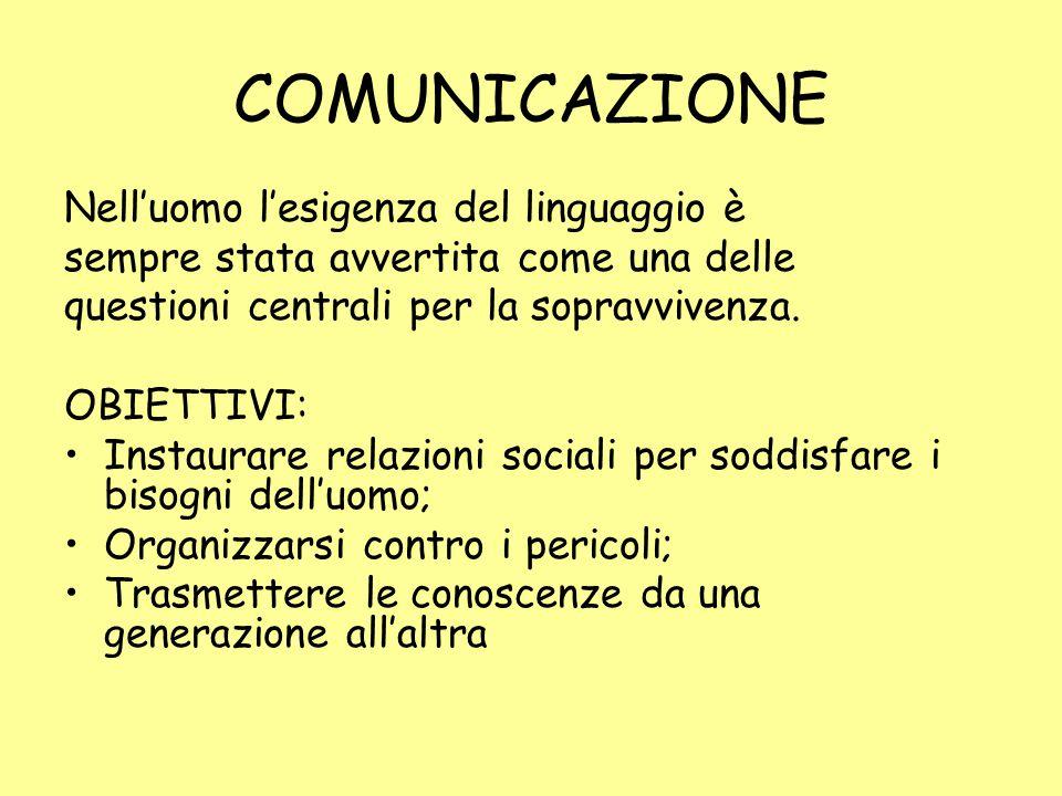 COMUNICAZIONE Nell'uomo l'esigenza del linguaggio è sempre stata avvertita come una delle questioni centrali per la sopravvivenza.