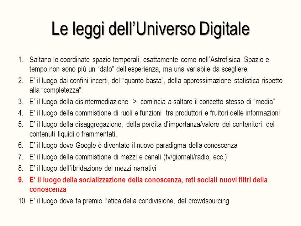 Le leggi dell'Universo Digitale 1.Saltano le coordinate spazio temporali, esattamente come nell'Astrofisica.
