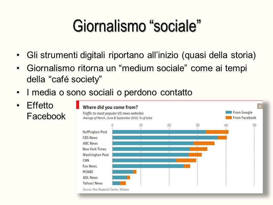 Gli strumenti digitali riportano all'inizio (quasi della storia) Giornalismo ritorna un medium sociale come ai tempi della café society I media o sono sociali o perdono contatto Effetto Facebook Giornalismo sociale
