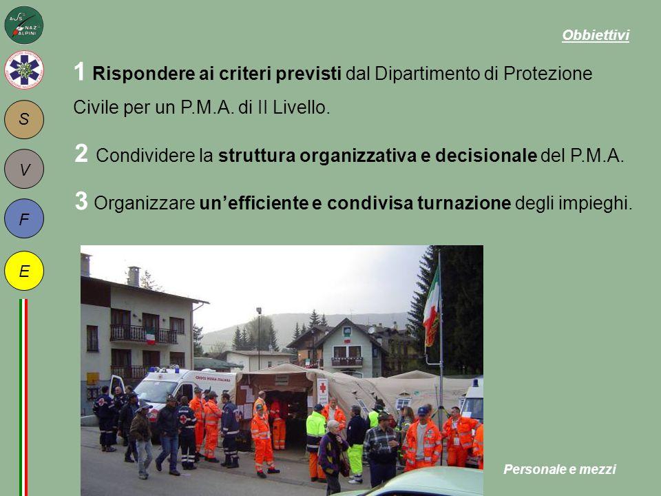 S F E V 1 Rispondere ai criteri previsti dal Dipartimento di Protezione Civile per un P.M.A. di II Livello. 2 Condividere la struttura organizzativa e