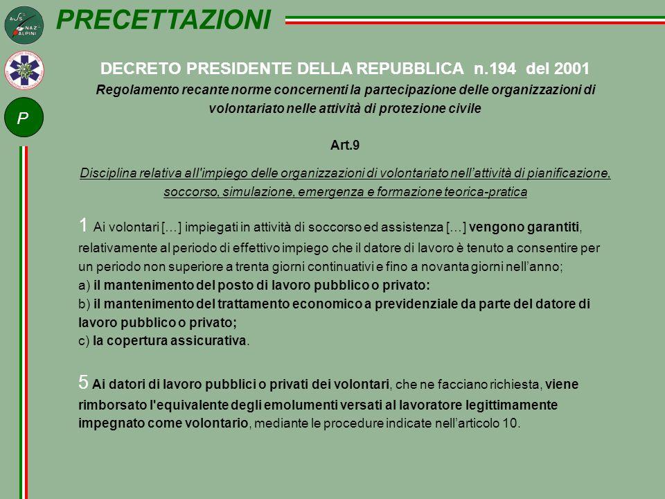 DECRETO PRESIDENTE DELLA REPUBBLICA n.194 del 2001 Regolamento recante norme concernenti la partecipazione delle organizzazioni di volontariato nelle