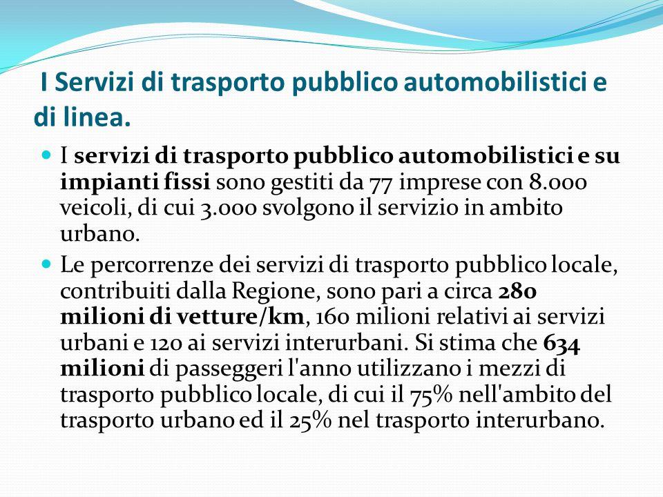 I Servizi di trasporto pubblico automobilistici e di linea. I servizi di trasporto pubblico automobilistici e su impianti fissi sono gestiti da 77 imp