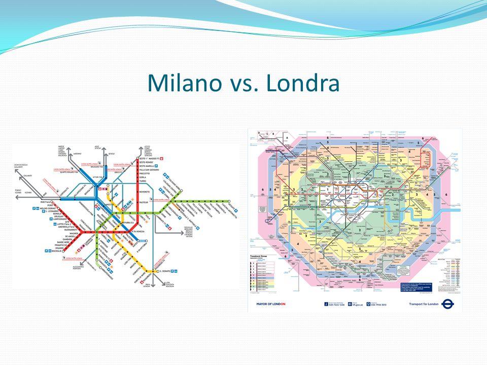 Milano vs. Londra