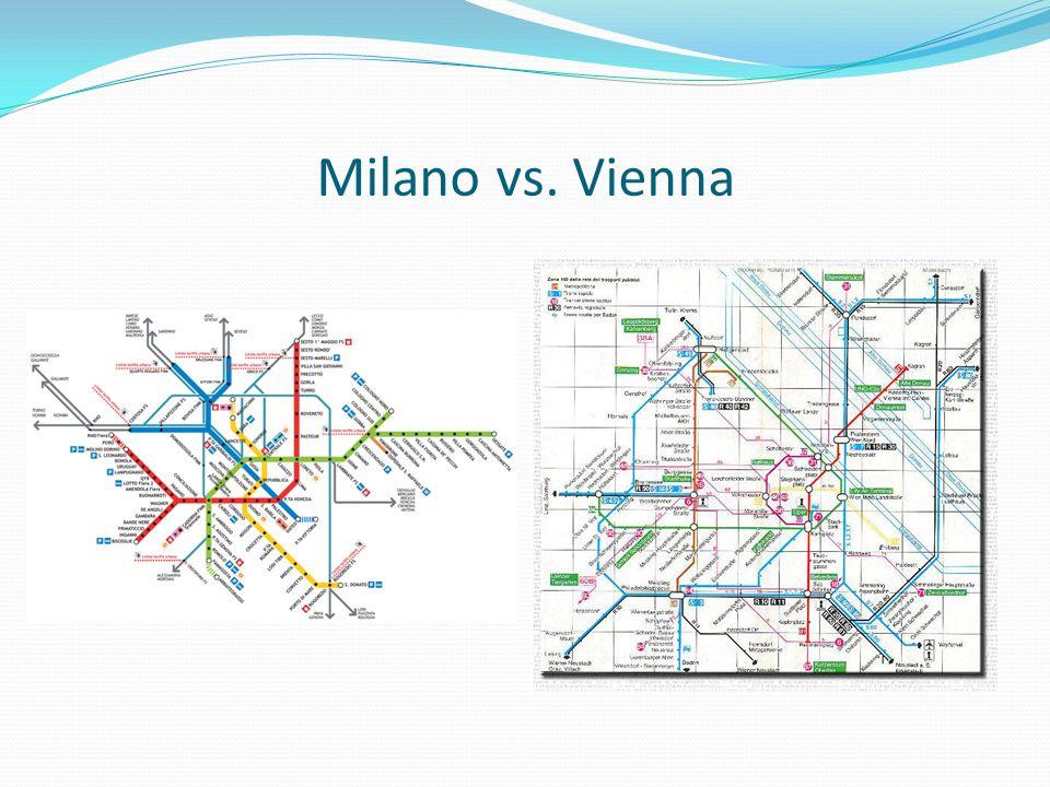 Milano vs. Vienna