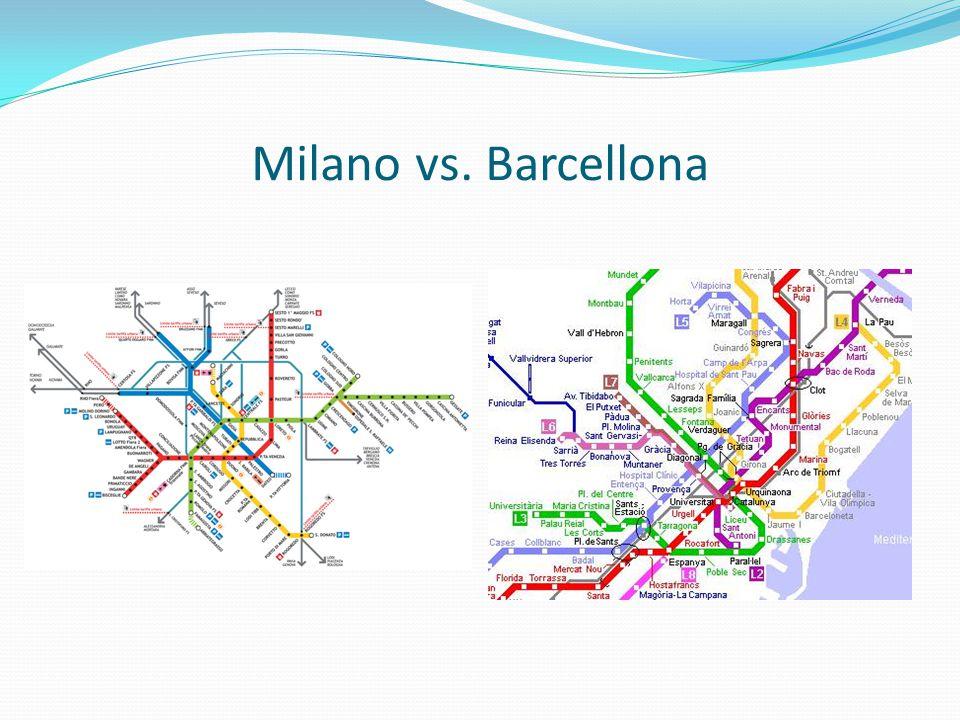 Milano vs. Barcellona