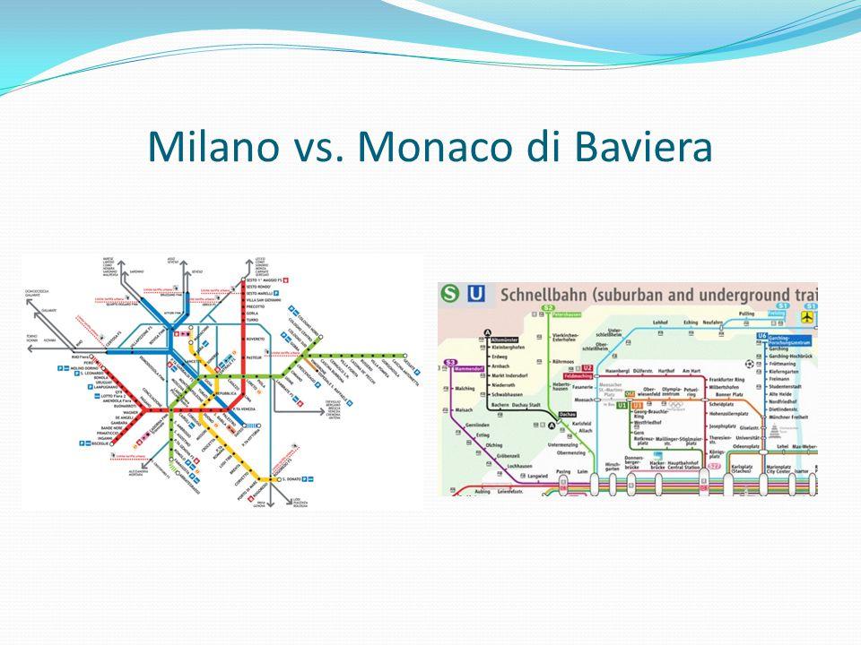 Milano vs. Monaco di Baviera