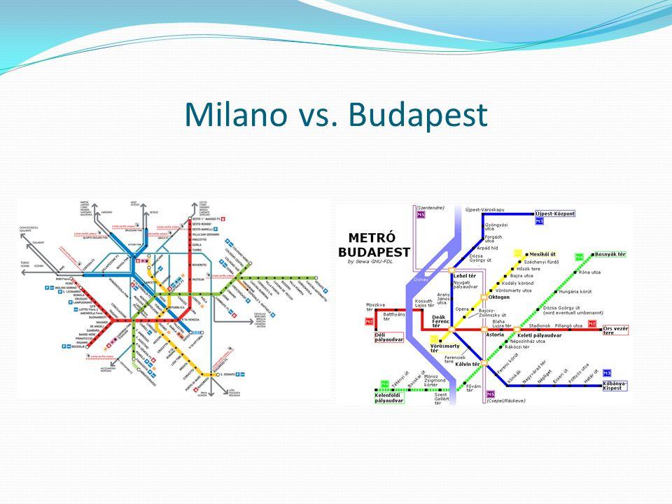 Milano vs. Budapest