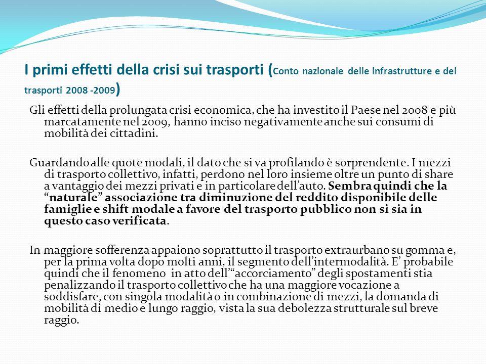 I primi effetti della crisi sui trasporti ( Conto nazionale delle infrastrutture e dei trasporti 2008 -2009 ) Gli effetti della prolungata crisi econo