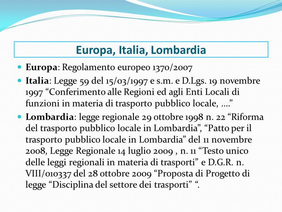 """Europa, Italia, Lombardia Europa: Regolamento europeo 1370/2007 Italia: Legge 59 del 15/03/1997 e s.m. e D.Lgs. 19 novembre 1997 """"Conferimento alle Re"""